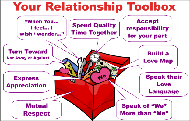 relationship toolbox image