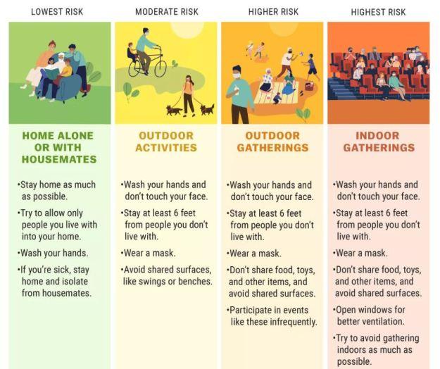 spectrum of risk